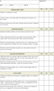 Palscience Assessment Integrity Checklist Teacher Form Download