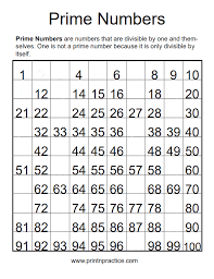 Prime Numbers Chart Four Awesome Printables