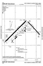 Katl Charts Pin By Rick Griebler On Airports Apd Diagram Runway