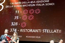 Guida Michelin 2021: cancellata la cerimonia stellata in Francia. E in  Italia?