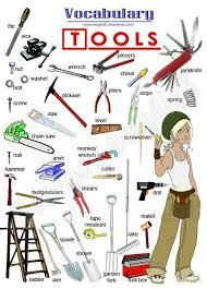 hand tool names. tools hand tool names