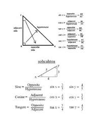 Sohcahtoa Chart Sohcahtoa Trigonometric Functions Trigonometric Functions