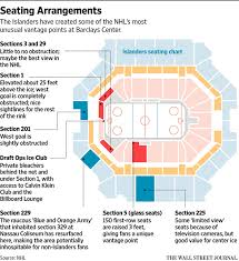Boxing Seating Chart Barclays Center The Good Views And Bad Views About Barclays Center Wsj