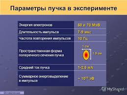 Презентация на тему Исследование акустических эффектов при  6 6 Параметры