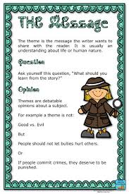 Literary Elements Anchor Chart List Of Pinterest Literary Elements Anchor Chart Teaching
