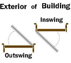 exterior door swing out or in. outswing or inswing door. door swing chart exterior out in o