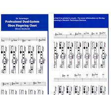 Professional Oboe Dual System Fingering Chart