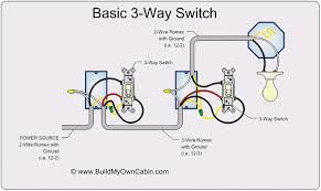 astonishing basic 3 way switch wiring diagram inspiring wiring ideas 3 way light switch wiring diagram multiple lights at 3 Way Switch Wiring Diagram Power At Switch
