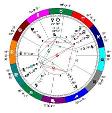 Burth Chart 5 Things Reading Your Birth Chart Will Teach You