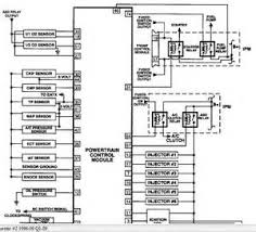 stereo wiring diagram for 2003 dodge caravan images 2003 dodge grand caravan stereo wiring diagram 2003 get