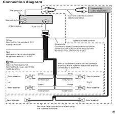 pioneer deh x3600ui wiring diagram pioneer image pioneer deh x3600ui wiring diagram wiring diagram schematics on pioneer deh x3600ui wiring diagram