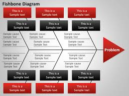 sample cause and effect samples fishbone diagram cause effect mrs  fishbone cause and effect diagram for powerpoint pptx 1019 fishbone cause and effect diagram for powerpoint