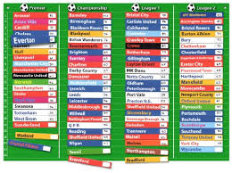Football League Table Wall Chart Doowell Activity Charts Magnetic Football Table The Set Shop Football Merchandise