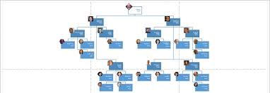 Visio 2013 Org Chart Tutorial Microsoft Visio 2013 Adding Photos And Changing Styles In