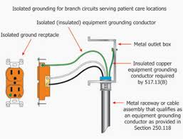 9 recommended practices for grounding bender isolation panels at Isolation Panel Wiring Diagram