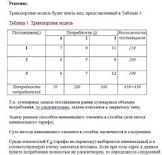 Логистика Контрольная работа Вариант № Работа Контрольная   400 руб