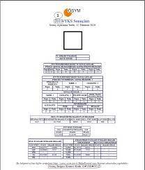 """ATILIM ÜNİVERSİTESİ - Öğrenci İşleri Direktörlüğü - Ösym Sınav Sonuç Puan  belgesinde yer alan """"Sonuç Belgesi Kontrol Kodu"""" Örnek Gösterimi"""