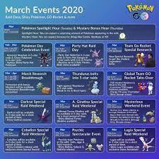 Sự Kiện Pokemon Go Tháng 3/2020 - Mèo biết bay