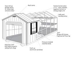 shed framing diagram wiring diagrams best diagram of leonard s traditional steel frame metal sided shed shed playhouse above shed framing diagram