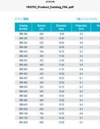 Allergan Implant Chart 72 Unusual Mentor Implant Sizing Chart