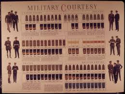 Army Ranking System Chart Military Rank Wikipedia