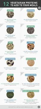 10 Complete Proteins Vegans Need To Know About Diet