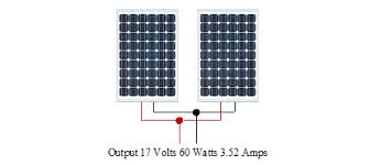 12v solar setup part 3 installation off grid campers the diagram above shows 2 x 17 volt 30 watt solar panels connected in parallel each a maximum current of 1 76a connecting the two solar panels