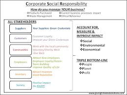 how corporate social responsiblity csr could help save money and corporate social responsibility explained giving time and solutions