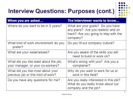 Preparing For Interviews Ppt Video Online Download