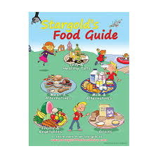 Food Chart Classroom Poster Plant Based Edition 18 X 24 In