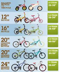 Road Bike Sizing Page 2 Of 3 Chart Images Online