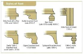 different types of furniture styles. Types Of Furniture Styles Antique Identification Awesome Different T