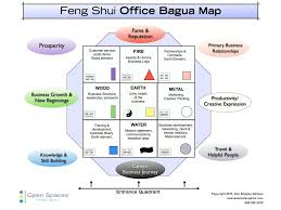 feng shui my office. Office Bagua Map. Feng Shui. Amber- Is This Similar To What Your Friend Shui My V