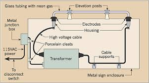 neon sign transformer wiring diagram wire center \u2022 neon sign transformer wiring diagram new strides in led technology could be a sign of things to come rh ecmweb com basic wiring diagram diode light wiring diagram neon sign transformer