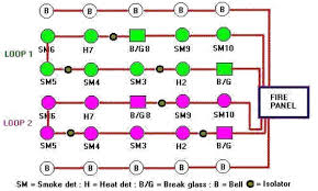 dimarzio hss wiring diagram tractor repair wiring diagram standard les paul wiring diagram schematics in addition transfer panel wiring diagram likewise guitar wiring diagrams