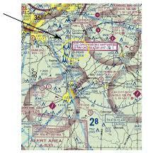 Faa Chart User Guide New Faa Aeronautical Chart Users Guide Published Faa Nos