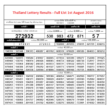 Thai Lottery Result Chart 2016 Full Thailand Lottery Results Chart 1st August 2016 1 8 2016