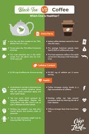 Green Tea Caffeine Vs Coffee Chart Black Tea Vs Coffee Which One Is Healthier Cup Leaf