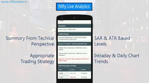 Sgx Nifty Intraday Chart Niftytrader App Sgx Nifty Stocks Analysis Options Trading Option Strategy Nifty Live Analytics
