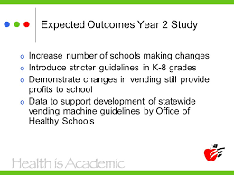 Vending Machine Profits In Schools Magnificent Assessing The Financial Impact Of Changing Beverage Vending Machine