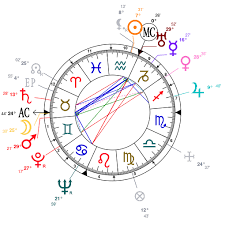 Astrology And Natal Chart Of Jackson Pollock Born On 1912 01 28