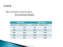 Telenor Recharge Chart Rebranding Uninor To Telenor In India