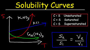 Reading A Solubility Chart Solubility Curves Basic Introduction Chemistry Problems