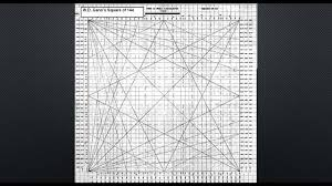 Gann Square Of 12 Chart How 2 Use Wd Ganns Square Of 144 Dec 2017