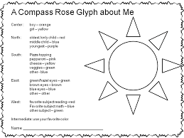 Small Picture 25 best Compass rose activities ideas on Pinterest Compass for