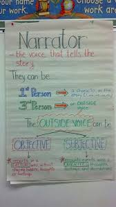 Narrator Anchor Chart Describes Objective And Subjective