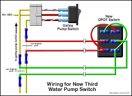 similiar water pump circuit diagram keywords adding a water pump switch to the bath of our 2006 itasca navion · functional schematic