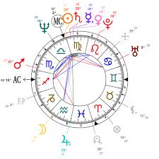 Astrology And Natal Chart Of Bill Murray Born On 1950 09 21