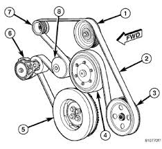 need 2006 belt diagram dodge cummins diesel forum