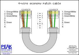 network wiring diagram rj network image wiring rj45 splitter wiring diagram rj45 auto wiring diagram schematic on network wiring diagram rj45